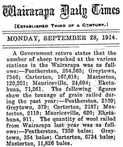 28 September 1914 TOTAL